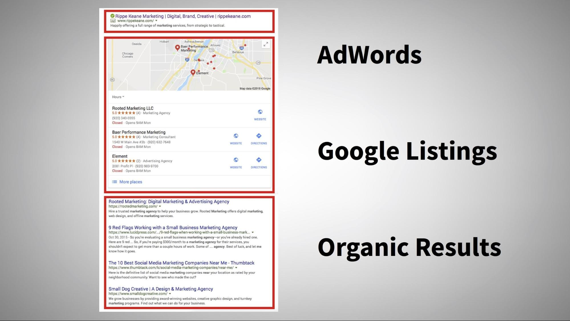 Anatomy of a Google Search Engine Results Page